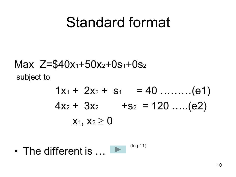 Standard format Max Z=$40x1+50x2+0s1+0s2 1x1 + 2x2 + s1 = 40 ………(e1)