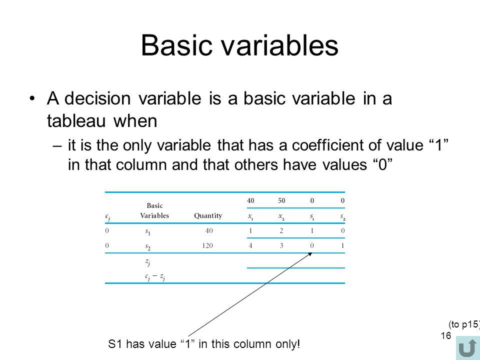 Basic variables A decision variable is a basic variable in a tableau when.