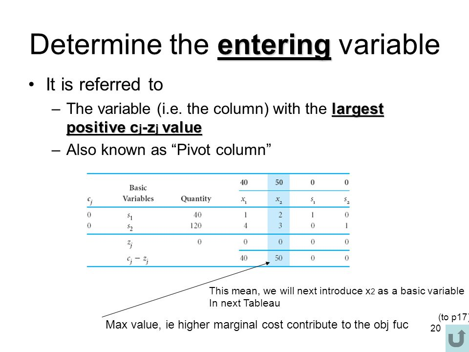 Determine the entering variable