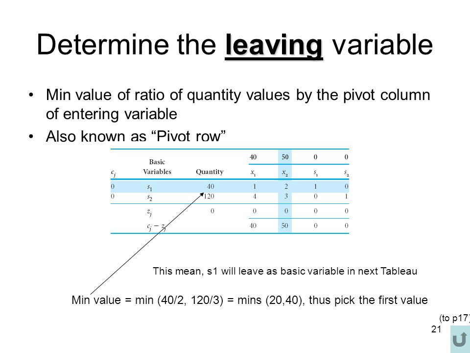 Determine the leaving variable