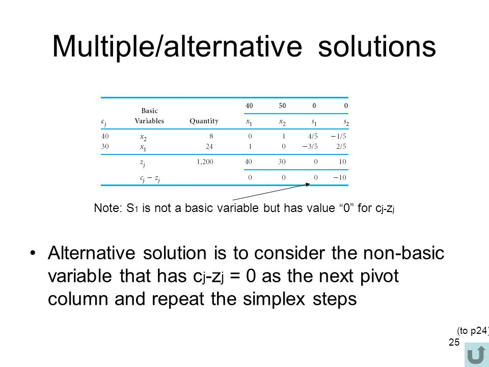 Multiple/alternative solutions