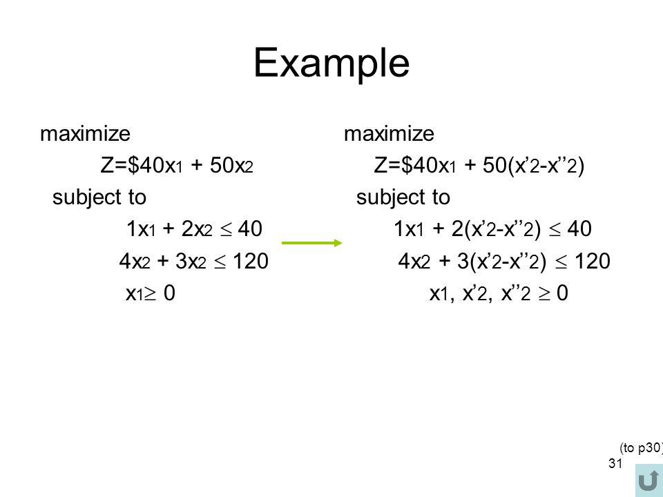 Example maximize Z=$40x1 + 50x2 subject to 1x1 + 2x2  40