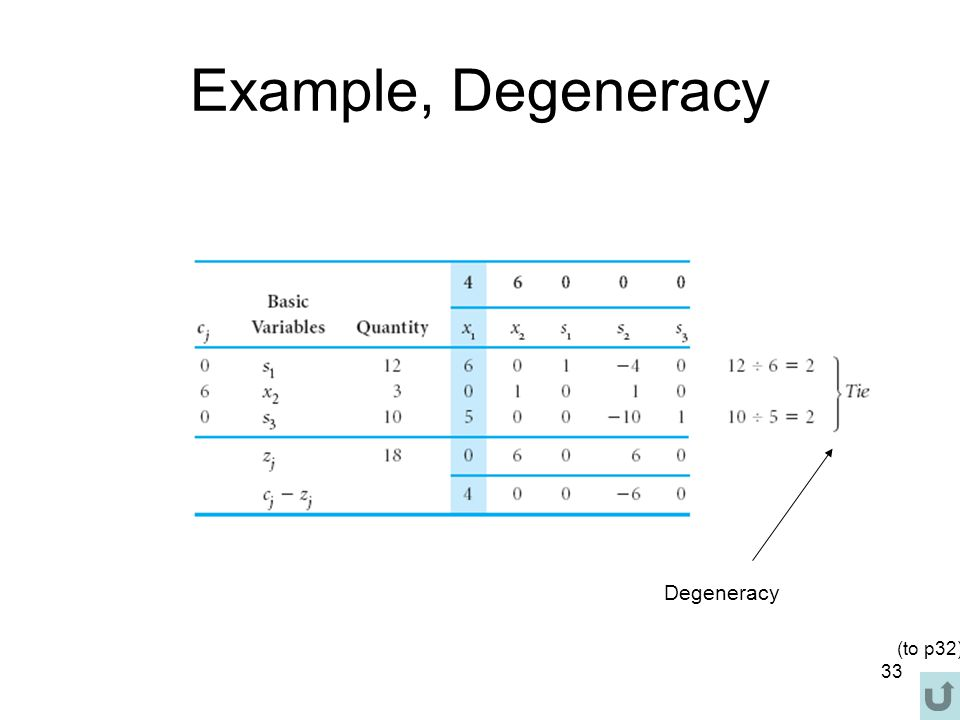 Example, Degeneracy Degeneracy (to p32)