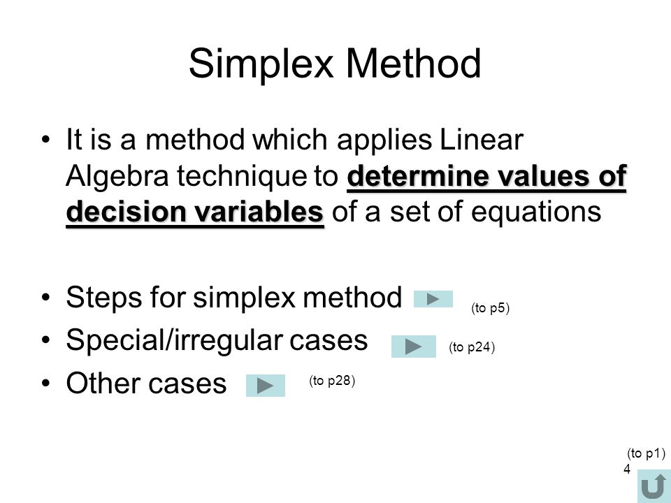 Simplex Method It is a method which applies Linear Algebra technique to determine values of decision variables of a set of equations.