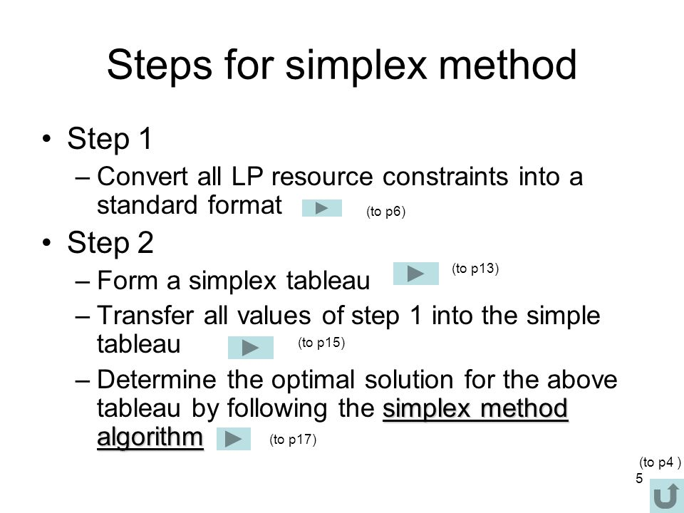 Steps for simplex method