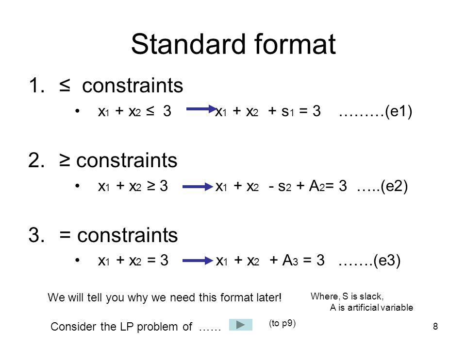 Standard format ≤ constraints ≥ constraints = constraints