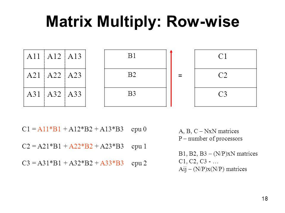 Matrix Multiply: Row-wise