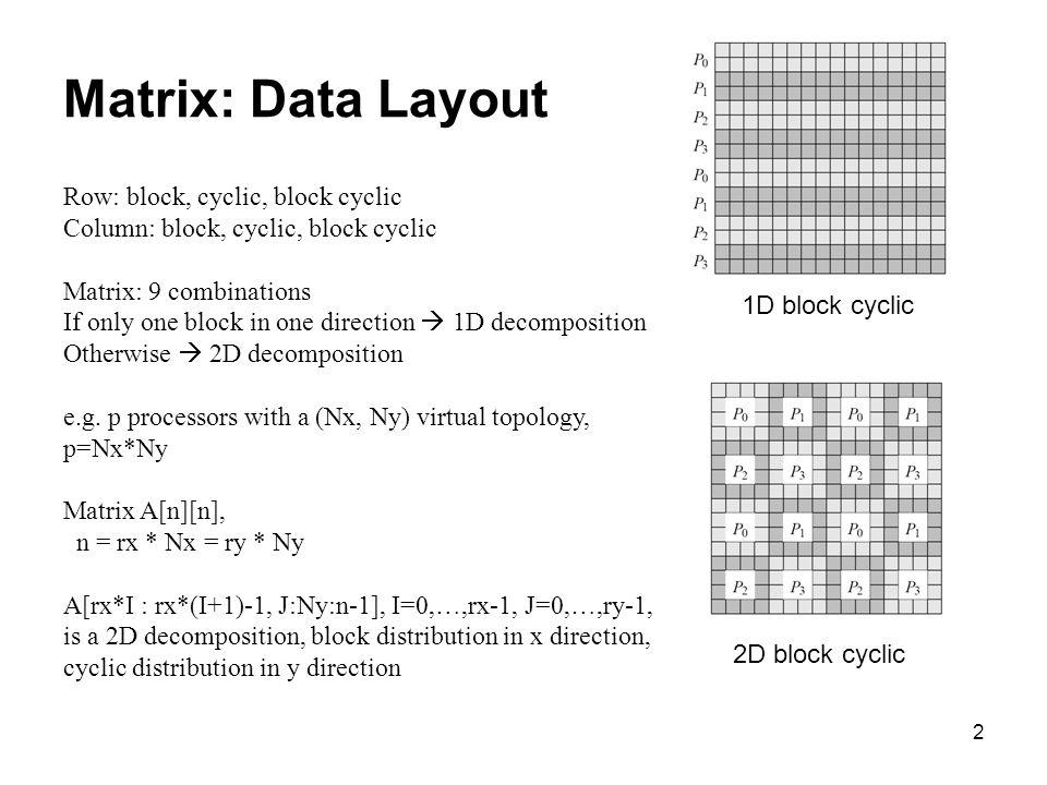 Matrix: Data Layout Row: block, cyclic, block cyclic