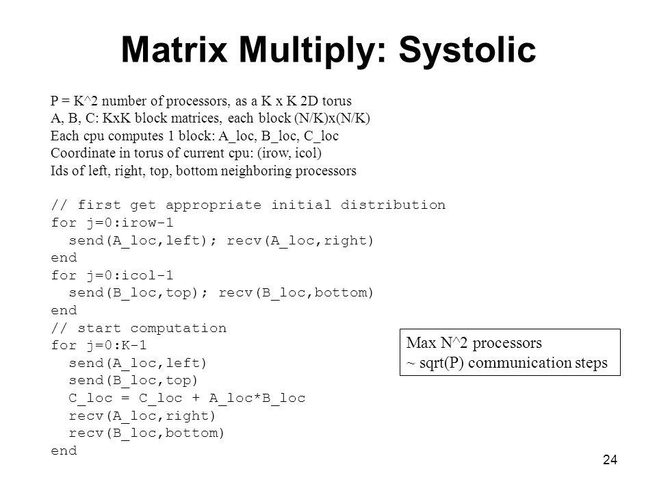 Matrix Multiply: Systolic