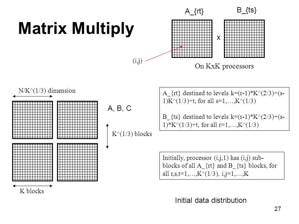 Matrix Multiply B_{ts} A_{rt} x On KxK processors A, B, C