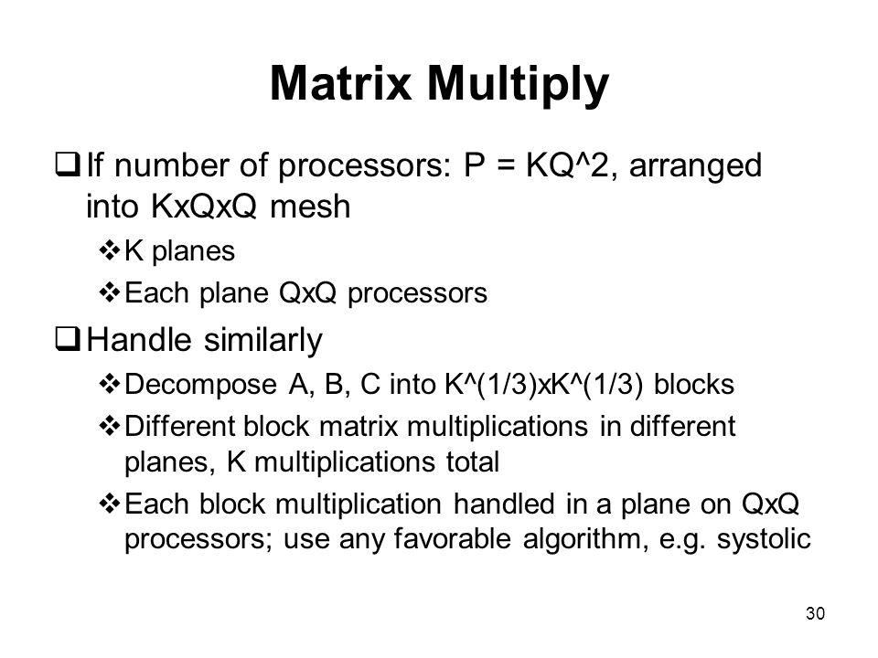 Matrix Multiply If number of processors: P = KQ^2, arranged into KxQxQ mesh. K planes. Each plane QxQ processors.
