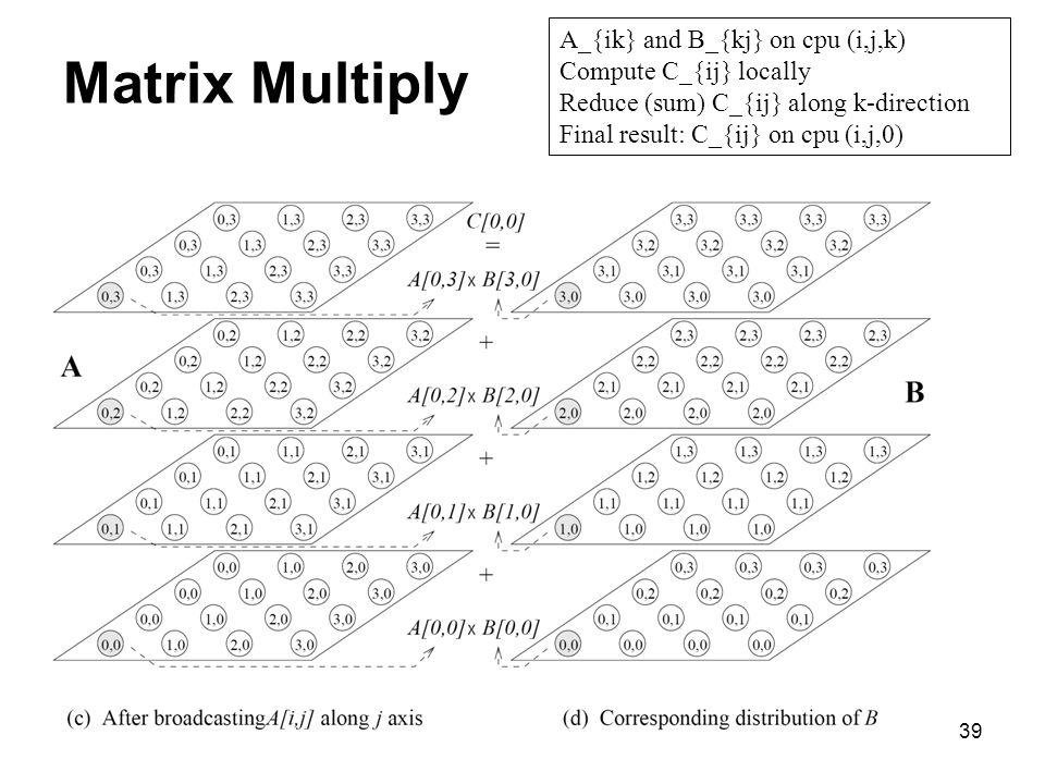 Matrix Multiply A_{ik} and B_{kj} on cpu (i,j,k)