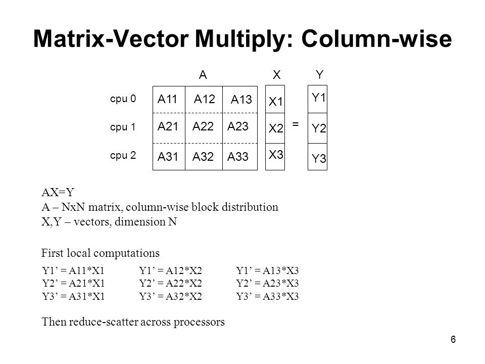 Matrix-Vector Multiply: Column-wise