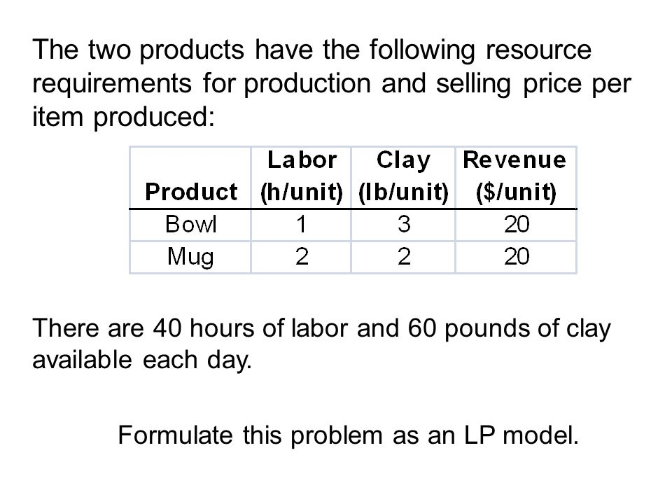 Formulate this problem as an LP model.