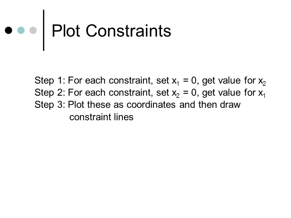 Plot Constraints Step 1: For each constraint, set x1 = 0, get value for x2. Step 2: For each constraint, set x2 = 0, get value for x1.