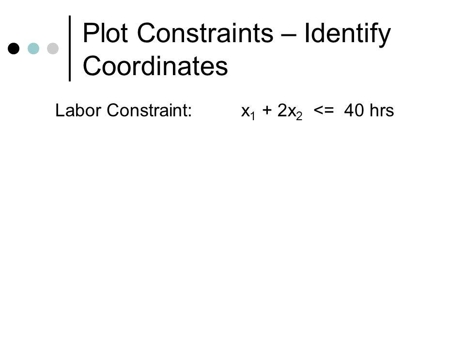 Plot Constraints – Identify Coordinates