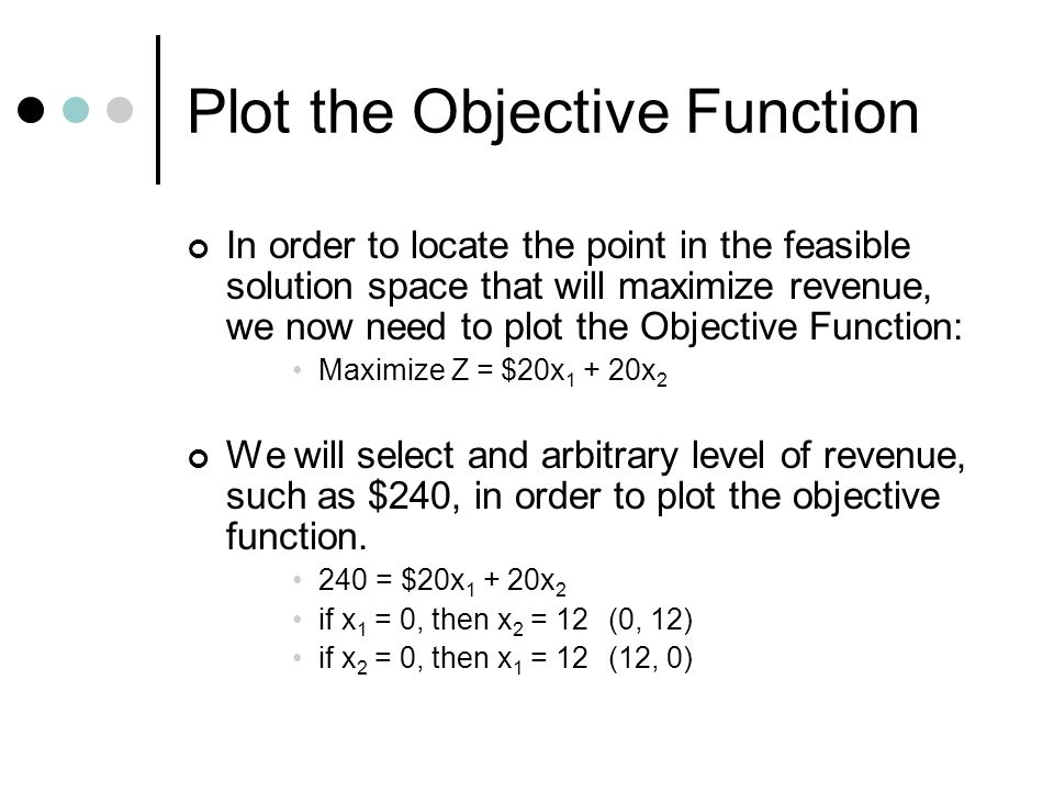 Plot the Objective Function