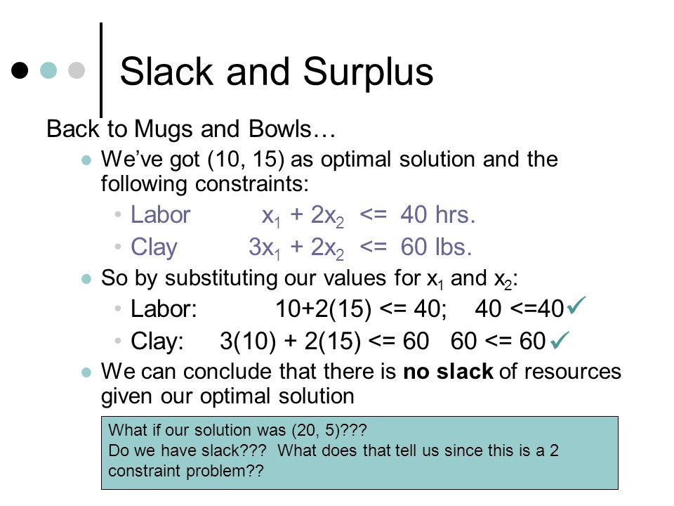 Slack and Surplus   Back to Mugs and Bowls…