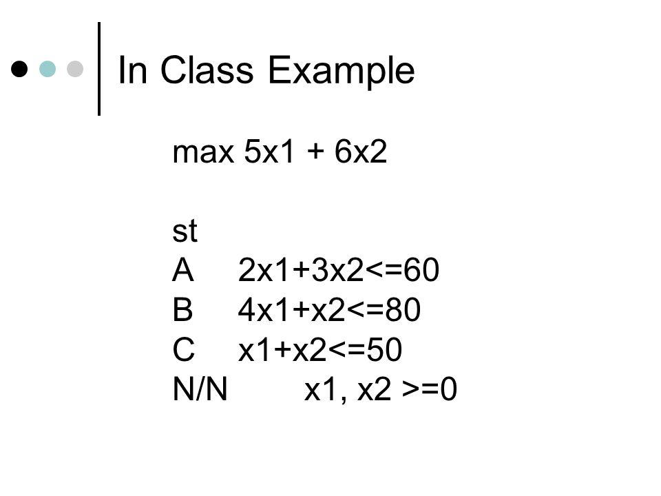 In Class Example max 5x1 + 6x2 st A 2x1+3x2<=60 B 4x1+x2<=80