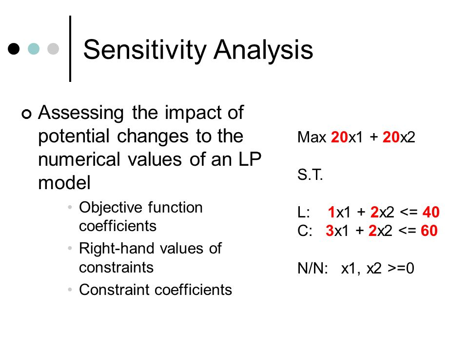 Sensitivity Analysis Assessing the impact of potential changes to the numerical values of an LP model.