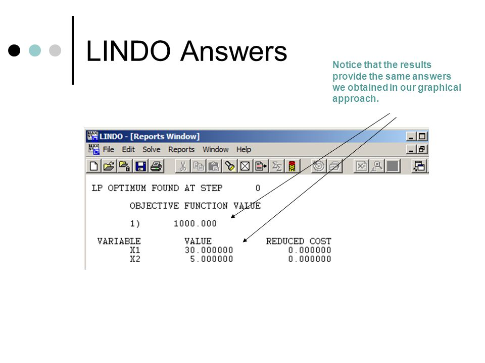 LINDO Answers Notice that the results provide the same answers