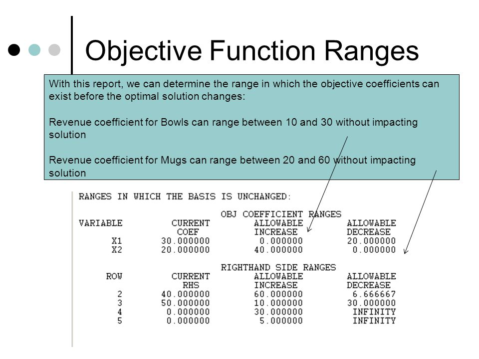 Objective Function Ranges