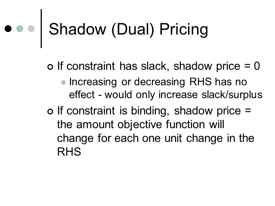 Shadow (Dual) Pricing If constraint has slack, shadow price = 0
