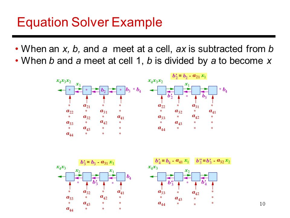 Equation Solver Example