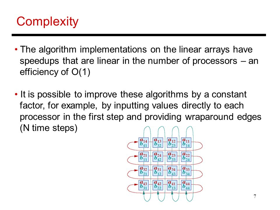 Complexity The algorithm implementations on the linear arrays have