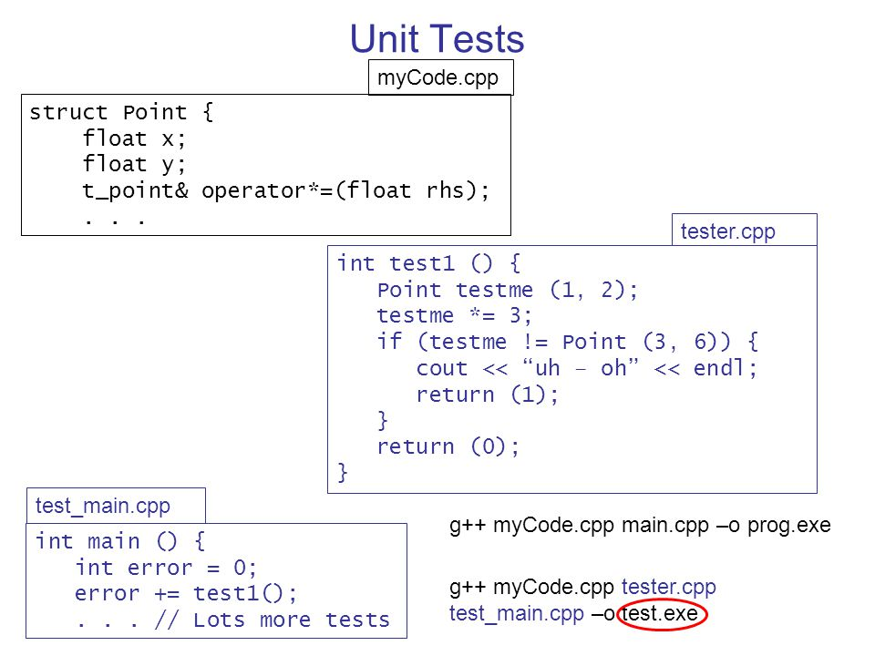 Unit Tests myCode.cpp struct Point { float x; float y;