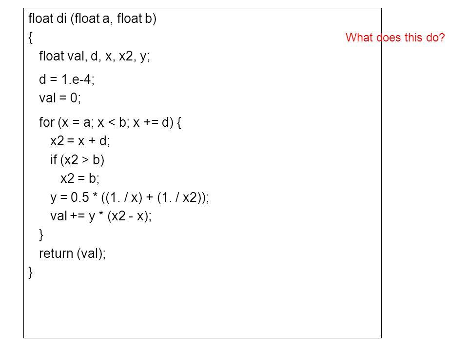 float di (float a, float b) { float val, d, x, x2, y; d = 1