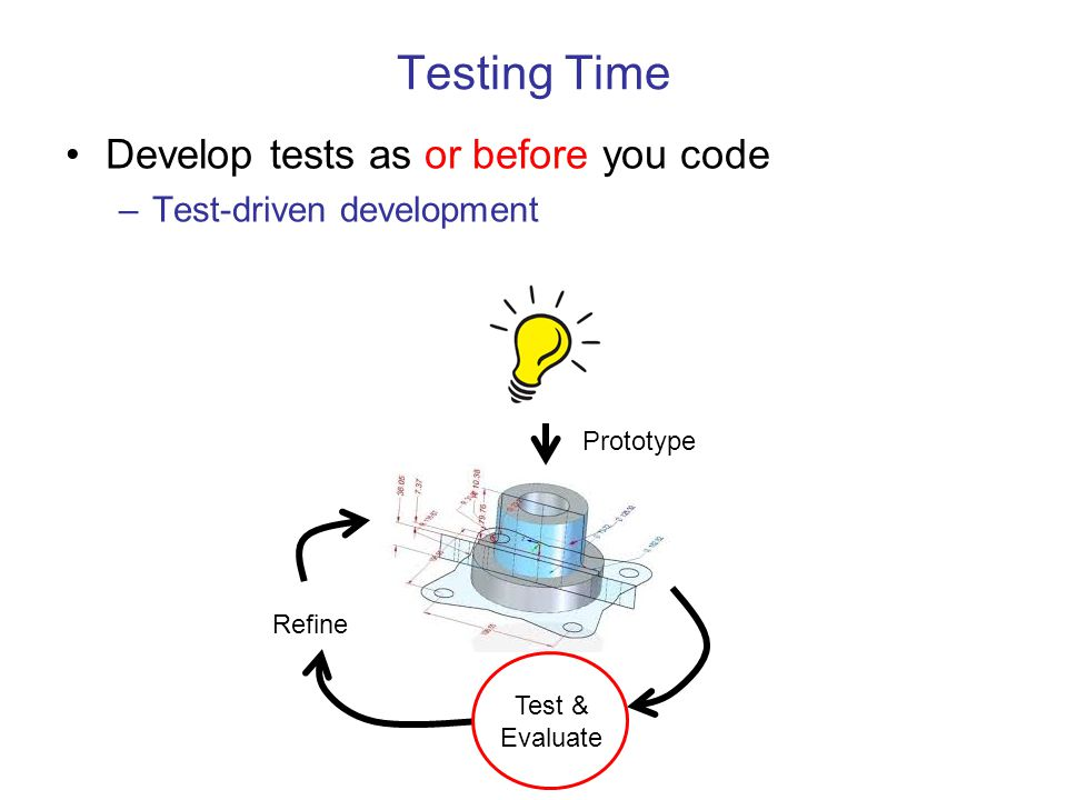 Testing Time Develop tests as or before you code