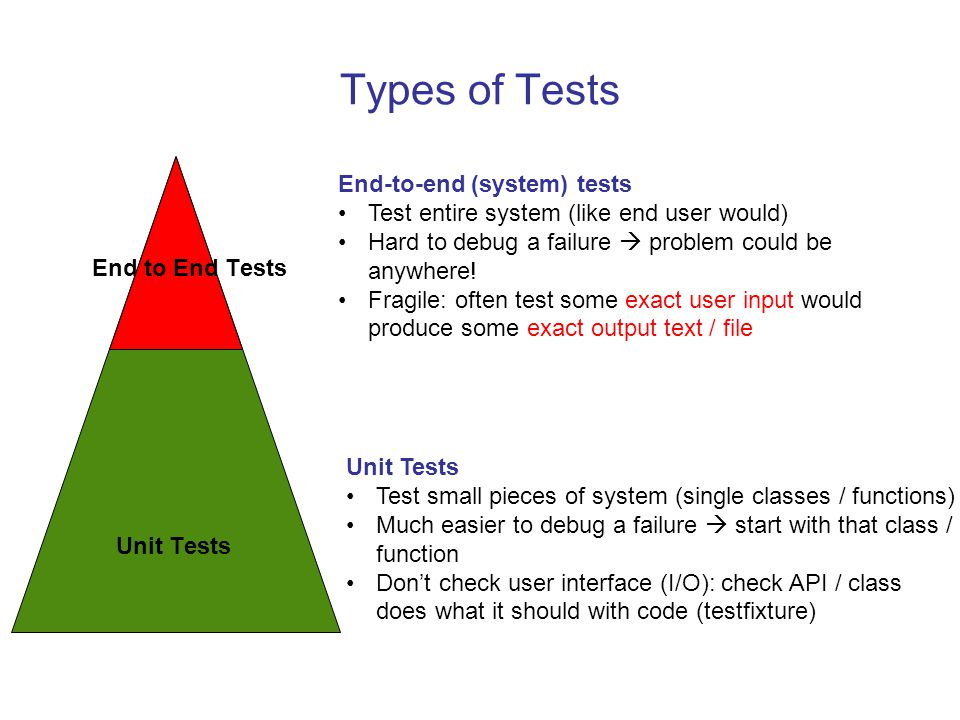 Types of Tests End-to-end (system) tests