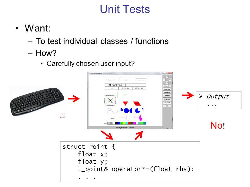 Unit Tests Want: No! To test individual classes / functions How