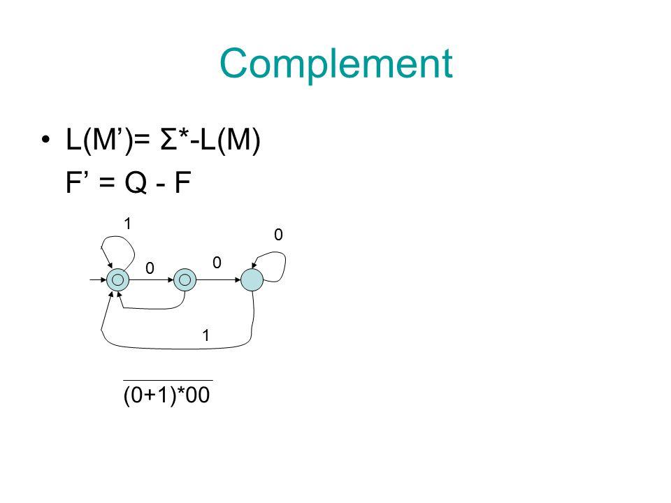 Complement L(M')= Σ*-L(M) F' = Q - F 1 1 (0+1)*00