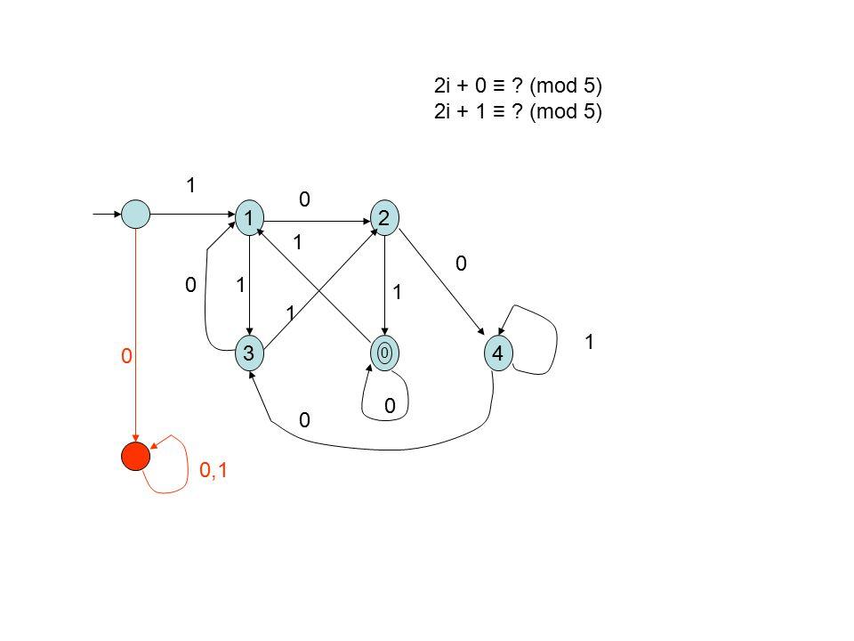 2i + 0 ≡ (mod 5) 2i + 1 ≡ (mod 5) 1 1 2 1 1 1 1 1 3 4 0,1