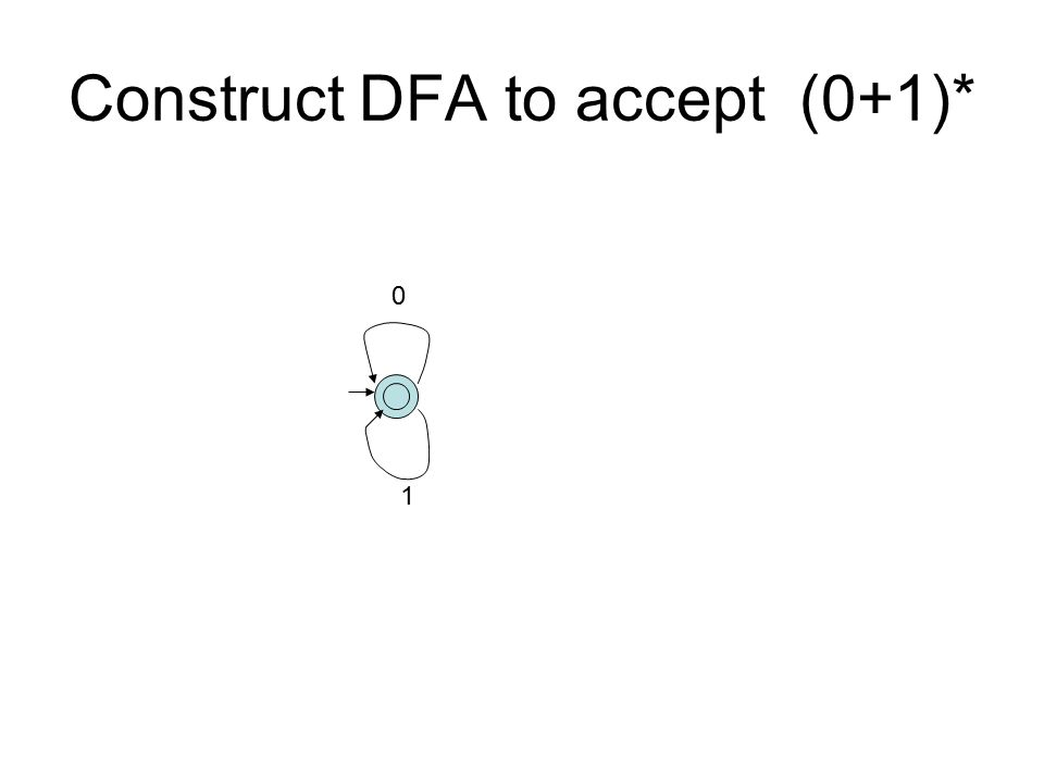 Construct DFA to accept (0+1)*