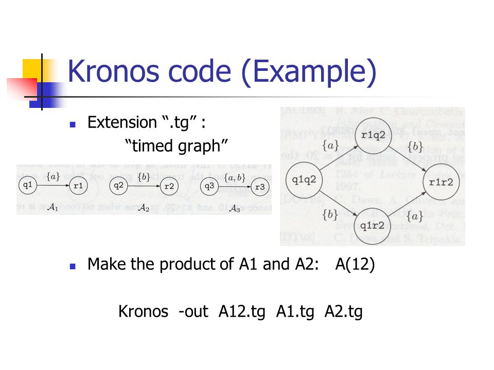 Kronos code (Example) Extension .tg : timed graph