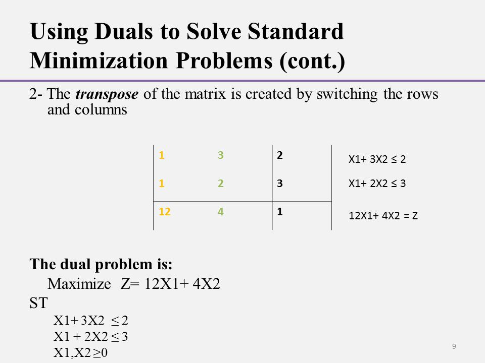 Using Duals to Solve Standard Minimization Problems (cont.)