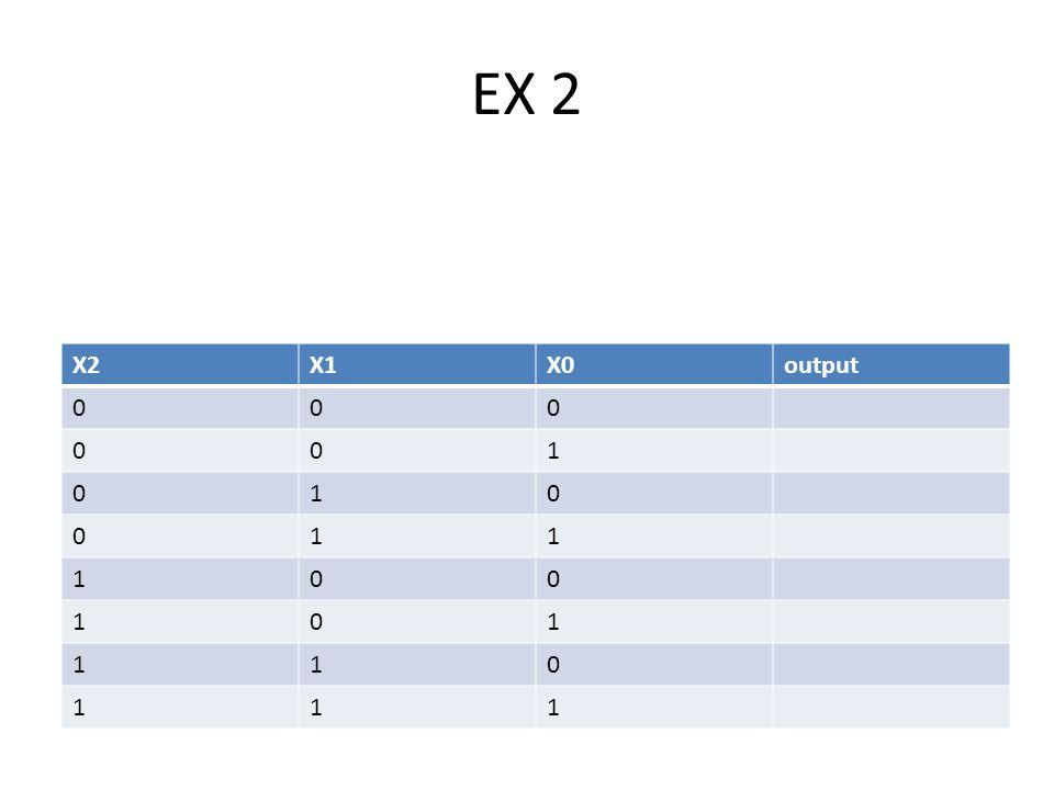 EX 2 X2 X1 X0 output 1