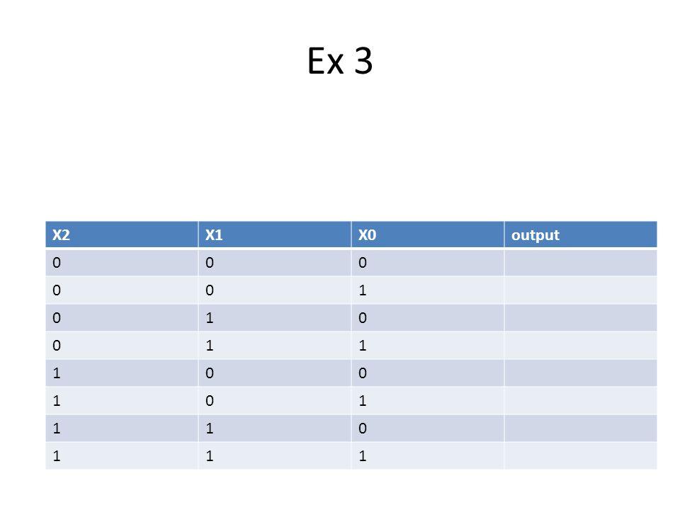 Ex 3 X2 X1 X0 output 1