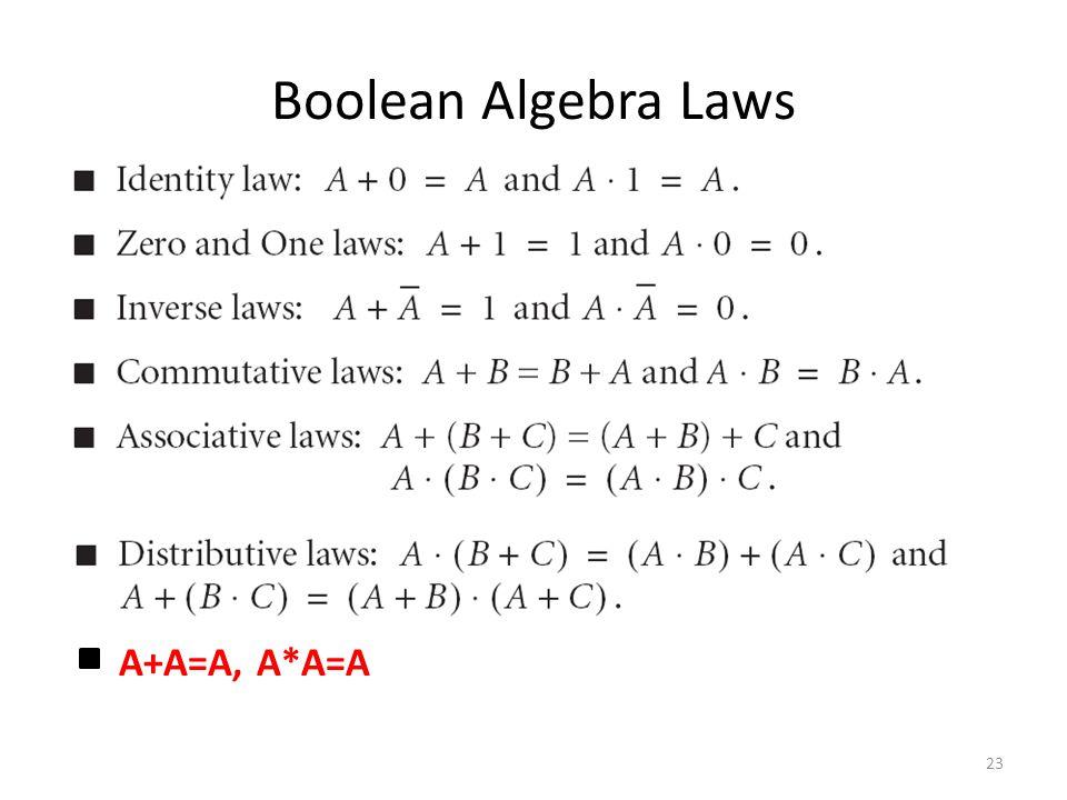 4/11/2017 Boolean Algebra Laws A+A=A, A*A=A CDA3100 week09-1.ppt