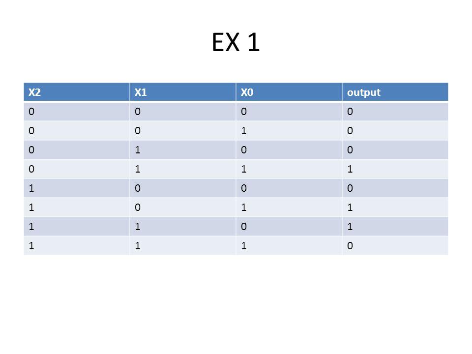 EX 1 X2 X1 X0 output 1
