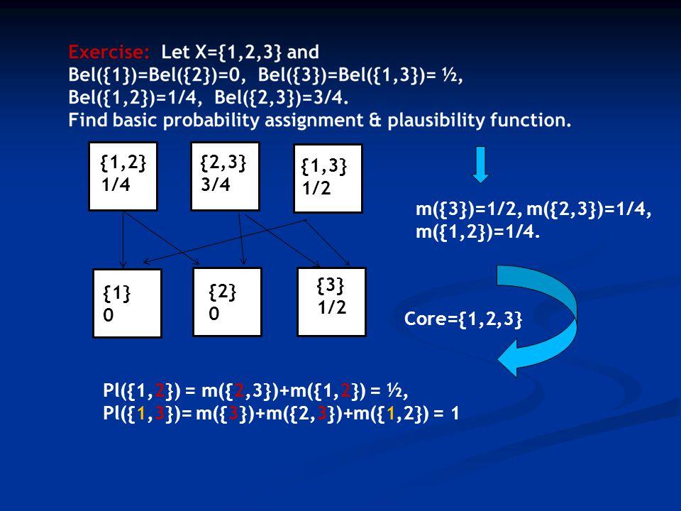 {1,2} {1,2} {1,2} 1/4. {2,3} 3/4. {1,2} {1,3} 1/2. m({3})=1/2, m({2,3})=1/4, m({1,2})=1/4.