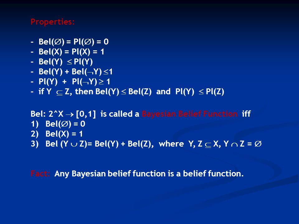 Properties: - Bel() = Pl() = 0. - Bel(X) = Pl(X) = 1. - Bel(Y)  Pl(Y) - Bel(Y) + Bel(Y) 1.