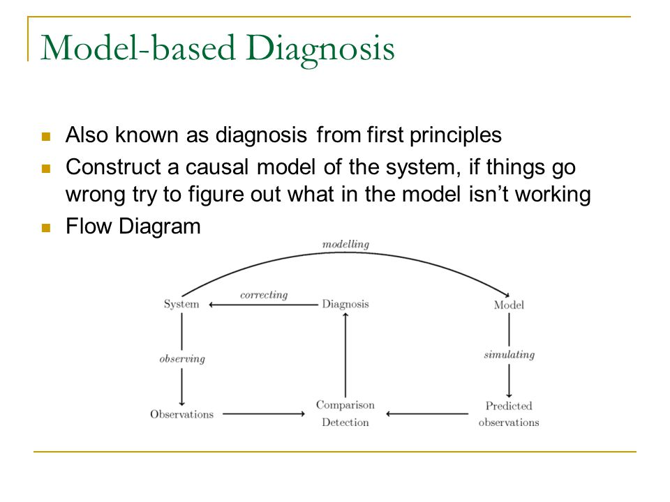 Model-based Diagnosis