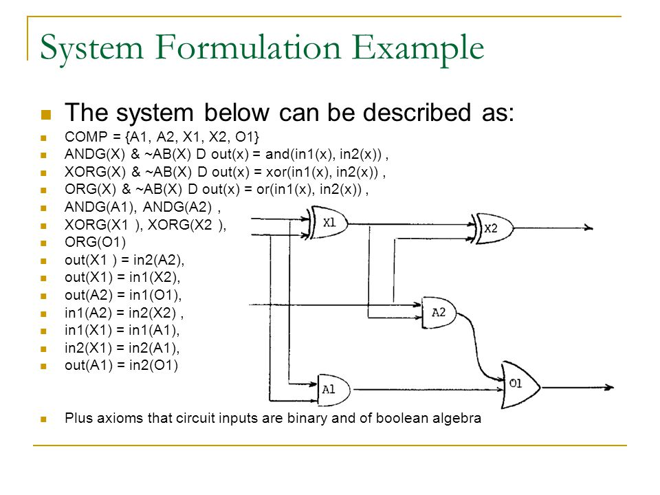 System Formulation Example