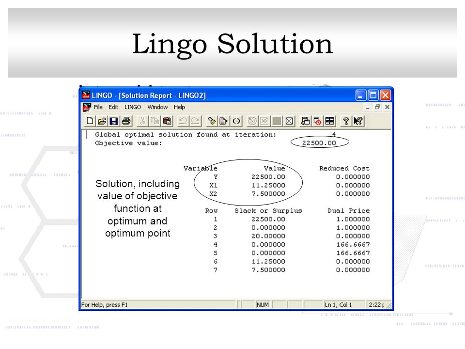 Lingo Solution Solution, including value of objective function at optimum and optimum point