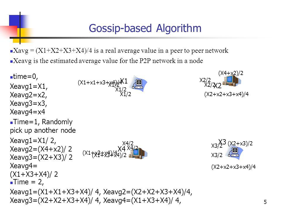 Gossip-based Algorithm