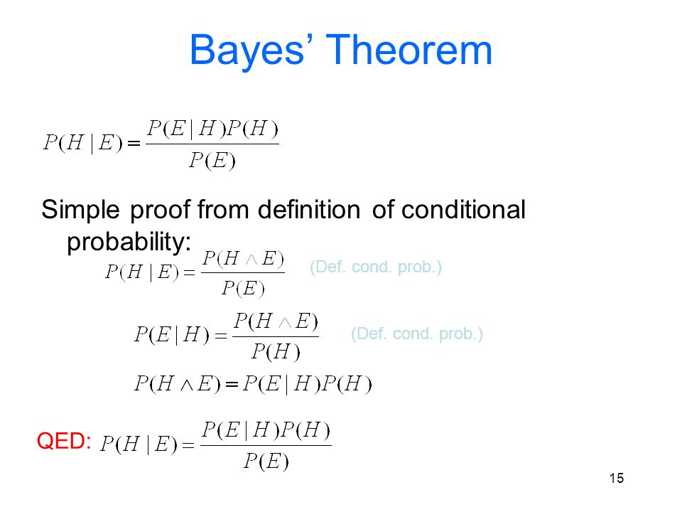 Bayes' Theorem Simple proof from definition of conditional probability: (Def. cond. prob.) (Def. cond. prob.)